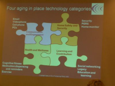 プレゼン資料1:Four aging in place technology categories