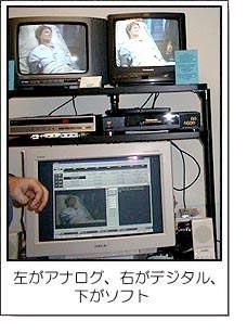 左がアナログ、右がデジタル、下がソフト
